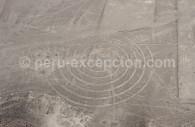 Les spirales, lignes de Nazca